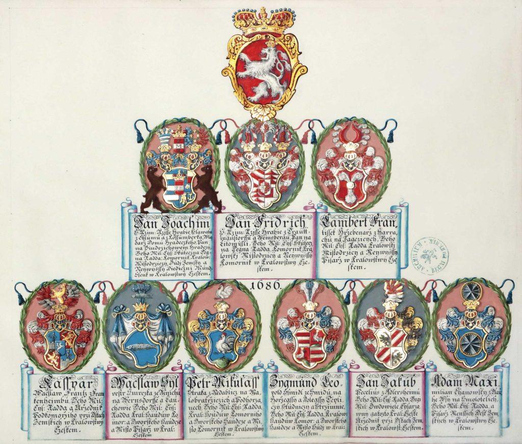 Pamětní kniha nejvyšších úředníků v Čechách z let 1563 až 1774