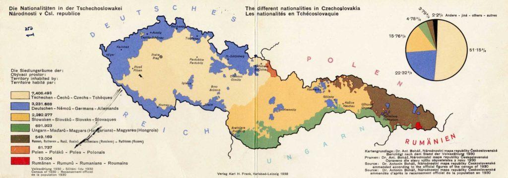 Národnosti vRepublice československé, propagandistická pohlednice Sudetoněmecké strany